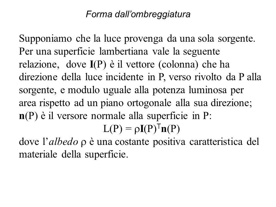 Forma dallombreggiatura Lequazione fondamentale della formazione radiometrica dellimmagine è la seguente, dove d è il diametro della lente, f è la distanza focale, è langolo fra lasse ottico e la congiungente il centro ottico con P: Data la ridotta apertura angolare, e data la possibilità di compensare con lottica lultimo fattore, E(p) risulta proporzionale a I(P) T n(P).