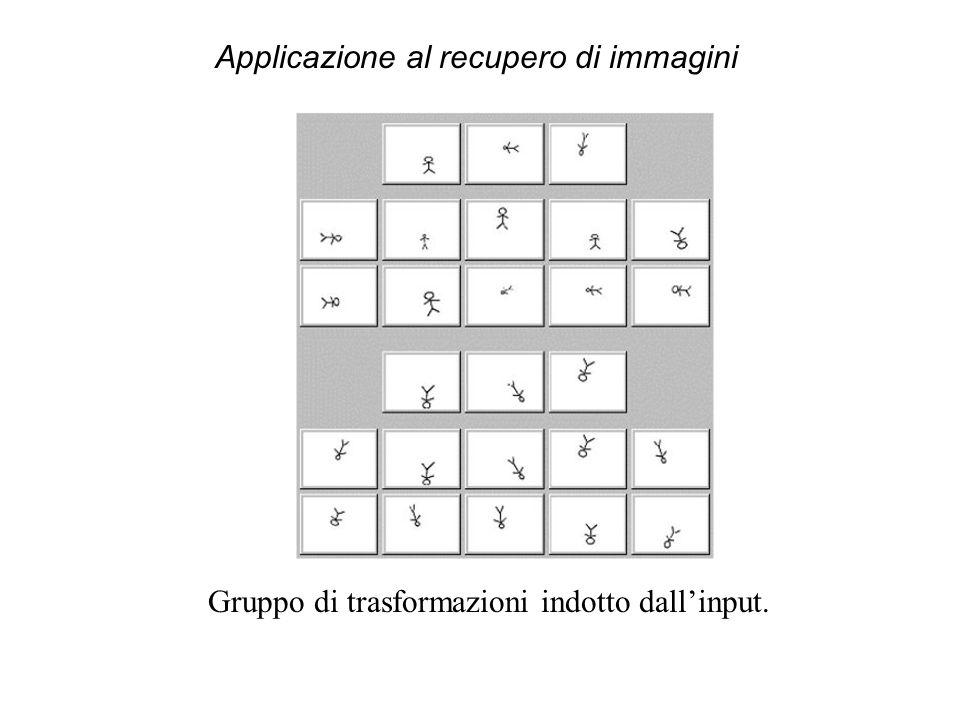 Applicazione al recupero di immagini Gruppo di trasformazioni indotto dallinput.