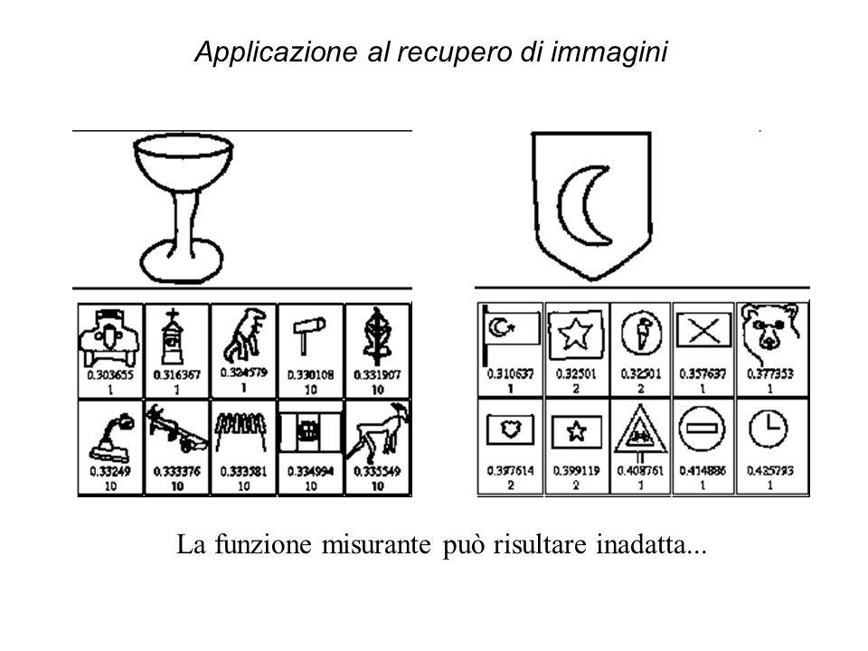 Applicazione al recupero di immagini La funzione misurante può risultare inadatta...