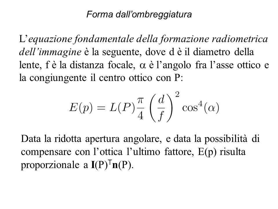 Grafo delle viste Anche questa volta si ottiene una partizione della sfera di Gauss.