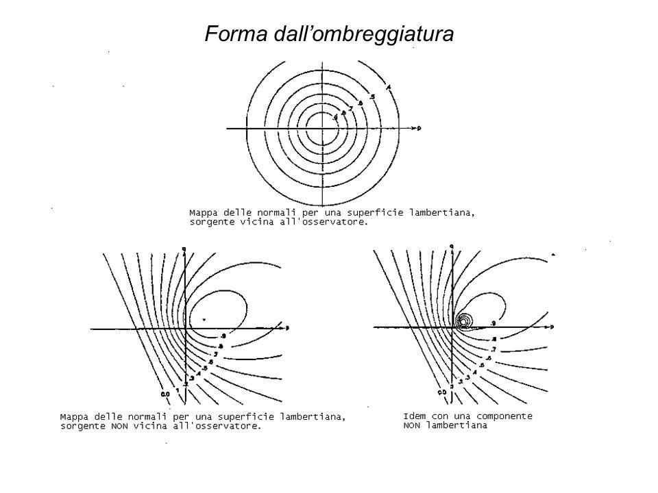 Le possibili direzioni della normale alla superficie nel punto P sono dunque vincolate dallirradianza in p a giacere su un cono quadrico.