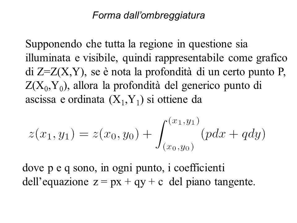 Supponendo che tutta la regione in questione sia illuminata e visibile, quindi rappresentabile come grafico di Z=Z(X,Y), se è nota la profondità di un certo punto P, Z(X 0,Y 0 ), allora la profondità del generico punto di ascissa e ordinata (X 1,Y 1 ) si ottiene da dove p e q sono, in ogni punto, i coefficienti dellequazione z = px + qy + c del piano tangente.