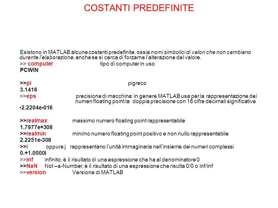COSTANTI PREDEFINITE Esistono in MATLAB alcune costanti predefinite, ossia nomi simbolici di valori che non cambiano durante lelaborazione, anche se s