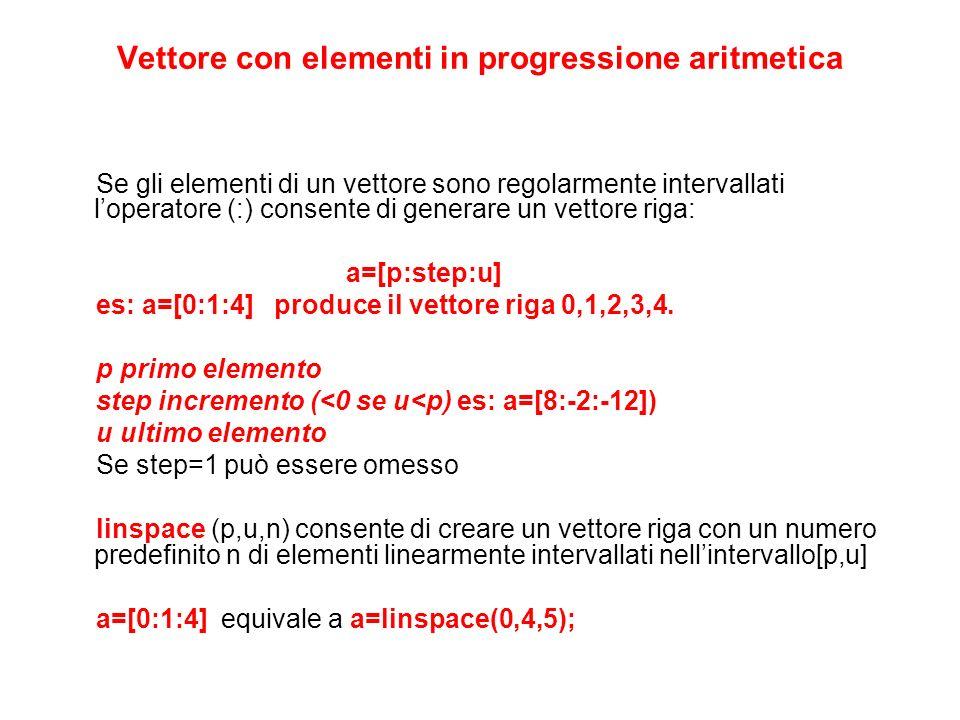 Vettore con elementi in progressione aritmetica Se gli elementi di un vettore sono regolarmente intervallati loperatore (:) consente di generare un ve