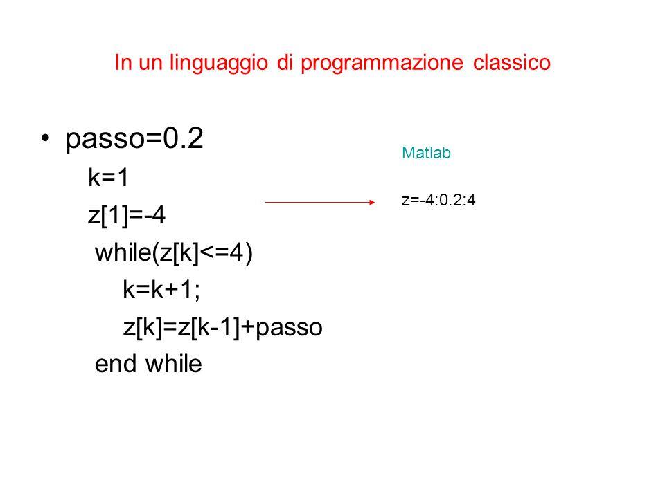 In un linguaggio di programmazione classico passo=0.2 k=1 z[1]=-4 while(z[k]<=4) k=k+1; z[k]=z[k-1]+passo end while z=-4:0.2:4 Matlab