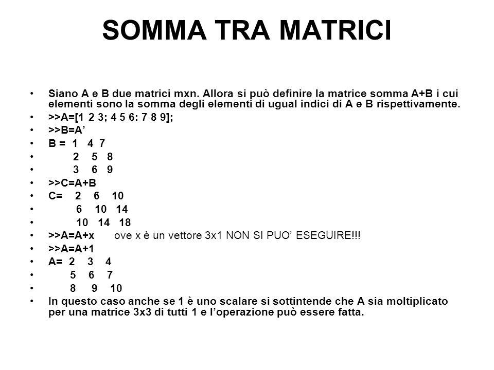 SOMMA TRA MATRICI Siano A e B due matrici mxn. Allora si può definire la matrice somma A+B i cui elementi sono la somma degli elementi di ugual indici
