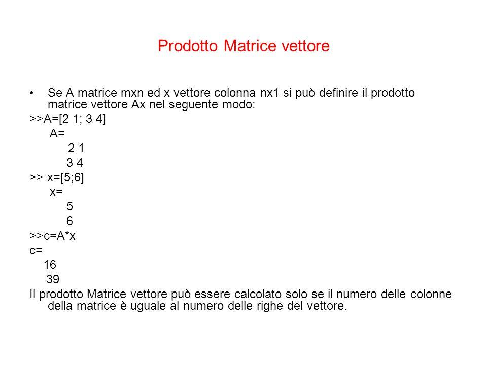 Prodotto Matrice vettore Se A matrice mxn ed x vettore colonna nx1 si può definire il prodotto matrice vettore Ax nel seguente modo: >>A=[2 1; 3 4] A=
