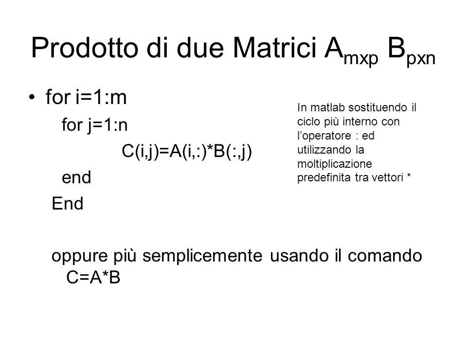 Prodotto di due Matrici A mxp B pxn for i=1:m for j=1:n C(i,j)=A(i,:)*B(:,j) end End oppure più semplicemente usando il comando C=A*B In matlab sostit
