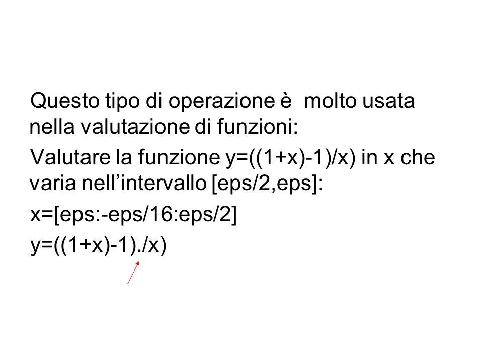 Questo tipo di operazione è molto usata nella valutazione di funzioni: Valutare la funzione y=((1+x)-1)/x) in x che varia nellintervallo [eps/2,eps]: