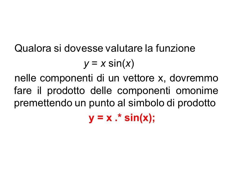 Qualora si dovesse valutare la funzione y = x sin(x) nelle componenti di un vettore x, dovremmo fare il prodotto delle componenti omonime premettendo