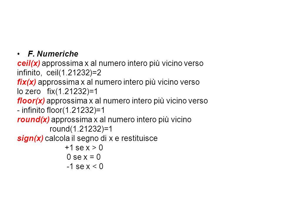F. Numeriche ceil(x) approssima x al numero intero più vicino verso infinito, ceil(1.21232)=2 fix(x) approssima x al numero intero più vicino verso lo