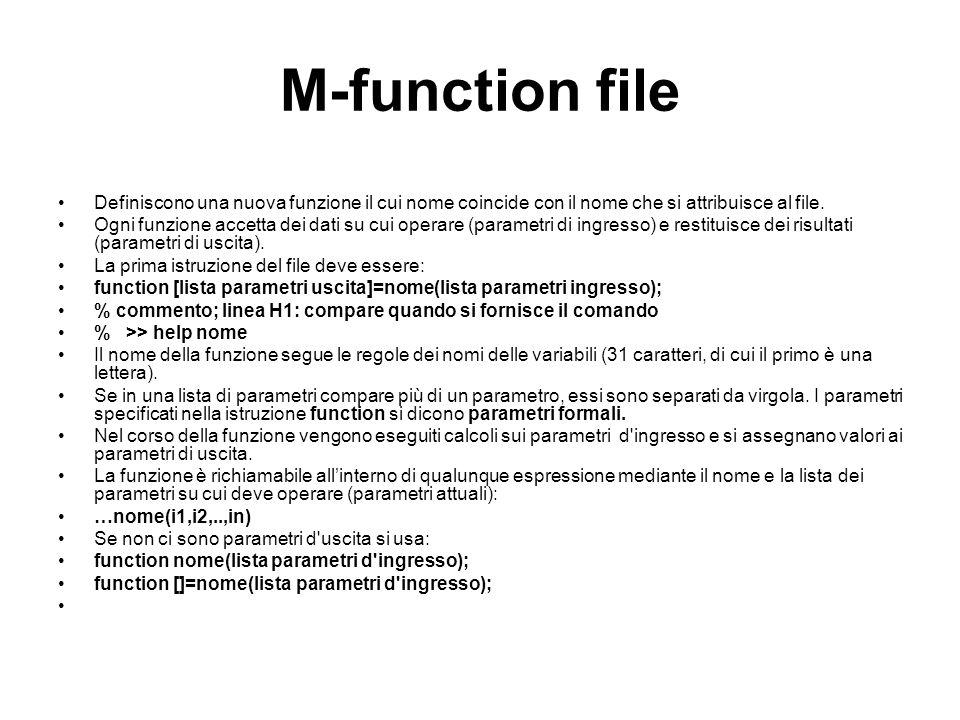 M-function file Definiscono una nuova funzione il cui nome coincide con il nome che si attribuisce al file. Ogni funzione accetta dei dati su cui oper