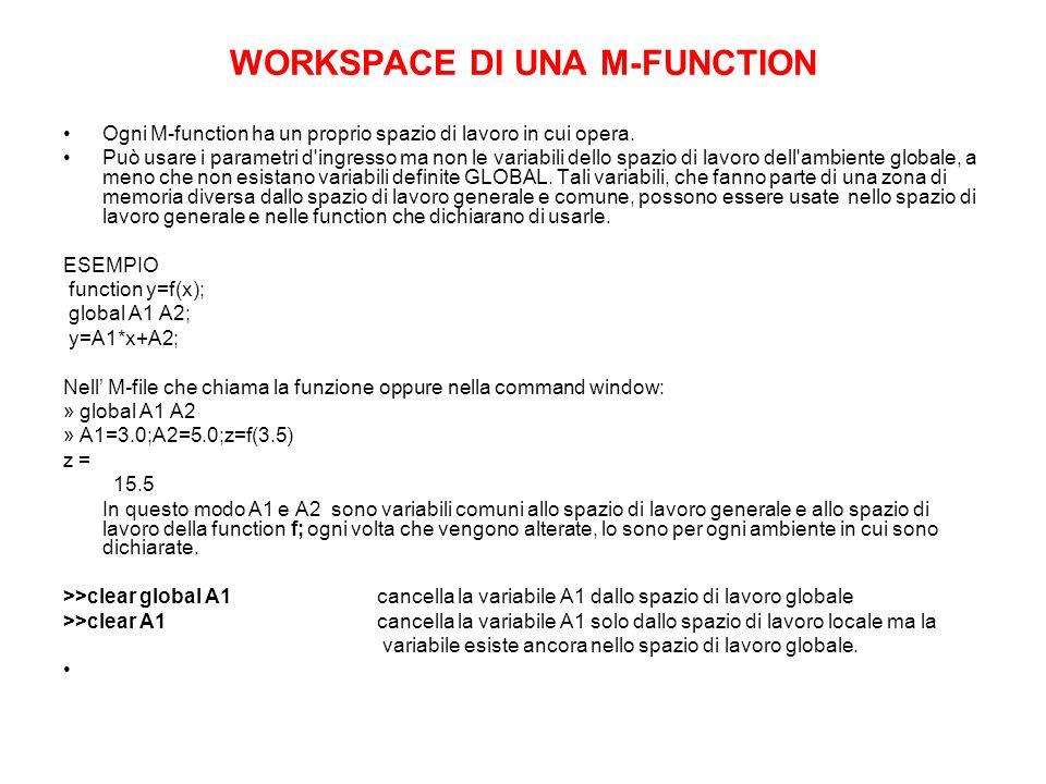 WORKSPACE DI UNA M-FUNCTION Ogni M-function ha un proprio spazio di lavoro in cui opera. Può usare i parametri d'ingresso ma non le variabili dello sp