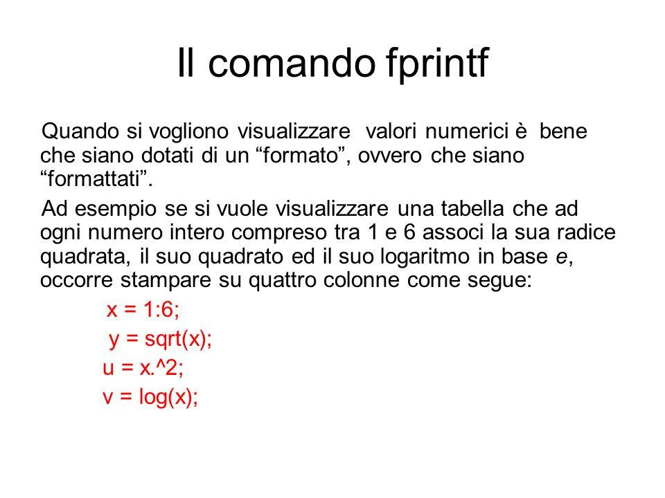 Il comando fprintf Quando si vogliono visualizzare valori numerici è bene che siano dotati di un formato, ovvero che siano formattati. Ad esempio se s