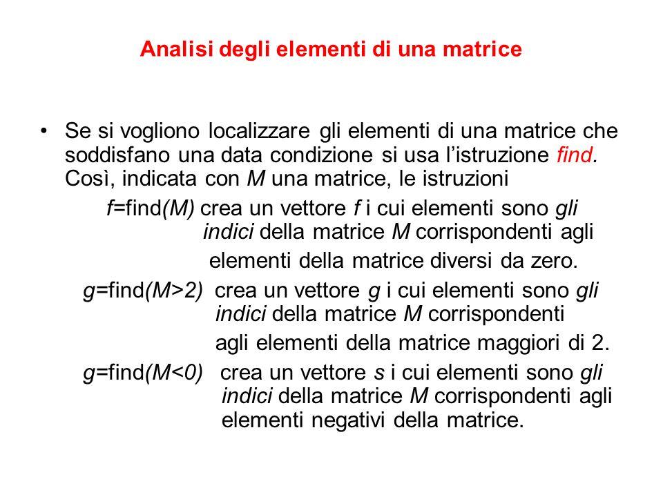 Analisi degli elementi di una matrice Se si vogliono localizzare gli elementi di una matrice che soddisfano una data condizione si usa listruzione fin