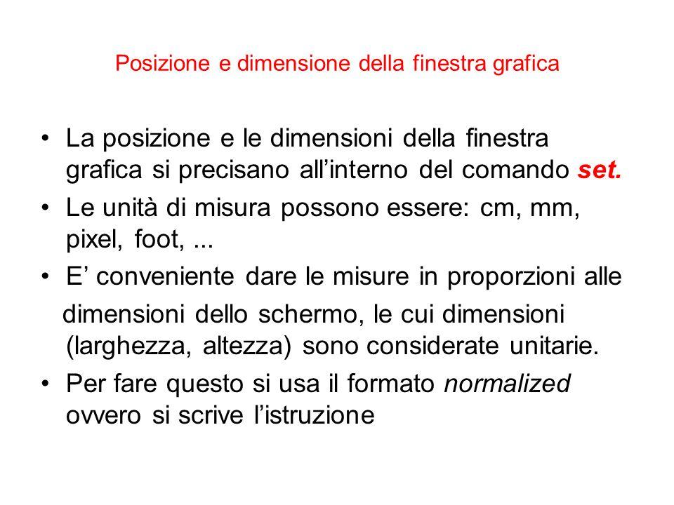 Posizione e dimensione della finestra grafica La posizione e le dimensioni della finestra grafica si precisano allinterno del comando set. Le unità di
