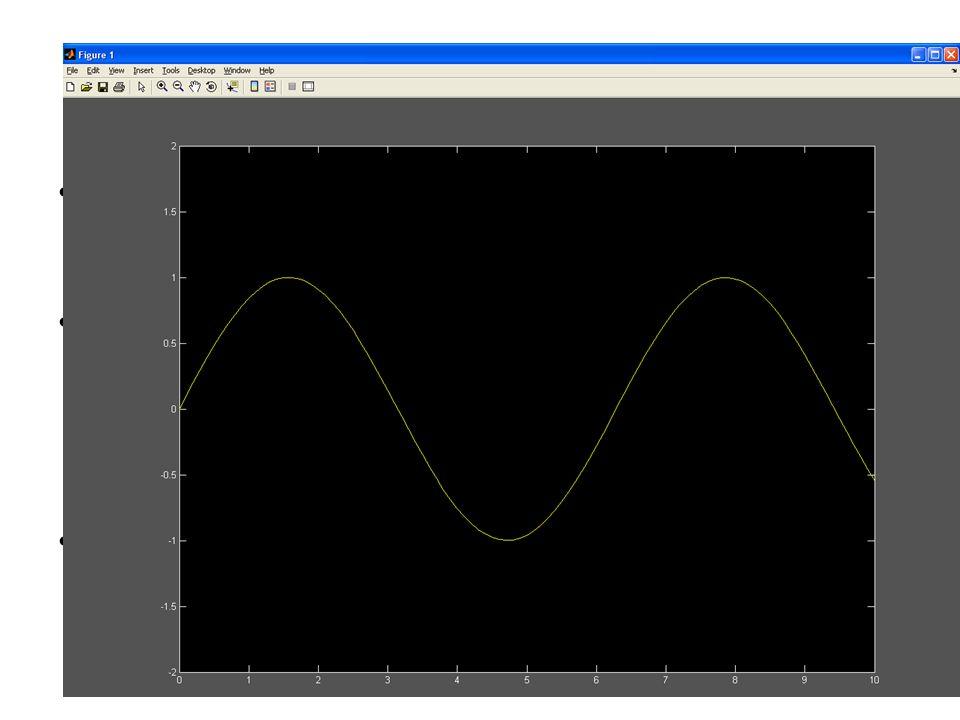 Assi cartesiani MATLAB sceglie automaticamente le dimensioni degli assi in modo che il grafico vi stia dentro completamente. In alternativa si possono