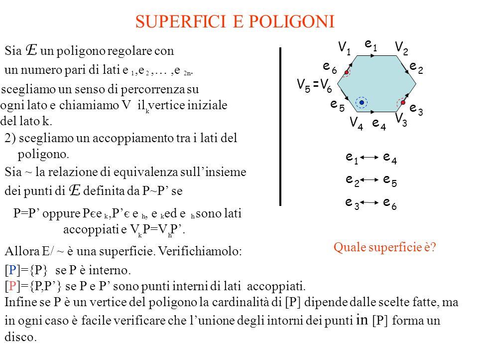 SUPERFICI E POLIGONI Sia E un poligono regolare con un numero pari di lati e,e,…,e.