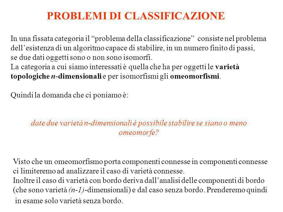 PROBLEMI DI CLASSIFICAZIONE In una fissata categoria il problema della classificazione consiste nel problema dellesistenza di un algoritmo capace di stabilire, in un numero finito di passi, se due dati oggetti sono o non sono isomorfi.