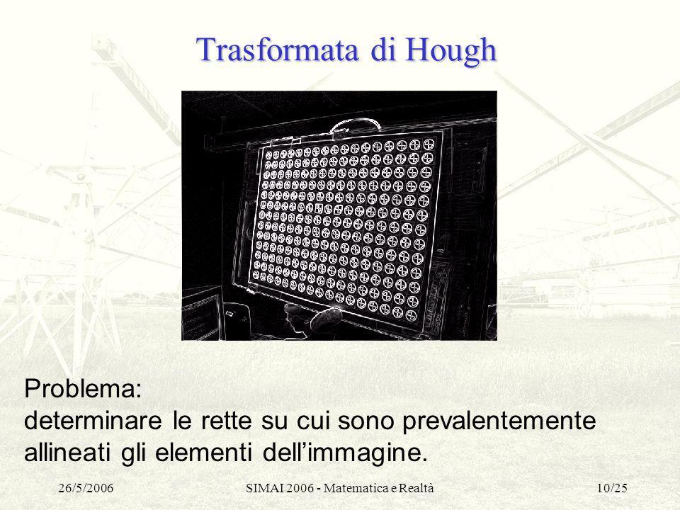26/5/2006SIMAI 2006 - Matematica e Realtà10/25 Trasformata di Hough Problema: determinare le rette su cui sono prevalentemente allineati gli elementi
