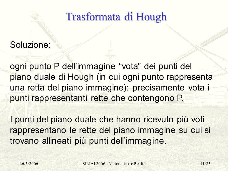 26/5/2006SIMAI 2006 - Matematica e Realtà11/25 Trasformata di Hough Soluzione: ogni punto P dellimmagine vota dei punti del piano duale di Hough (in c