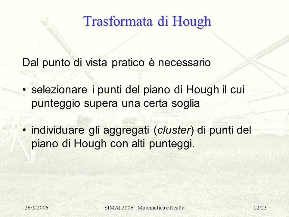 26/5/2006SIMAI 2006 - Matematica e Realtà12/25 Trasformata di Hough Dal punto di vista pratico è necessario selezionare i punti del piano di Hough il