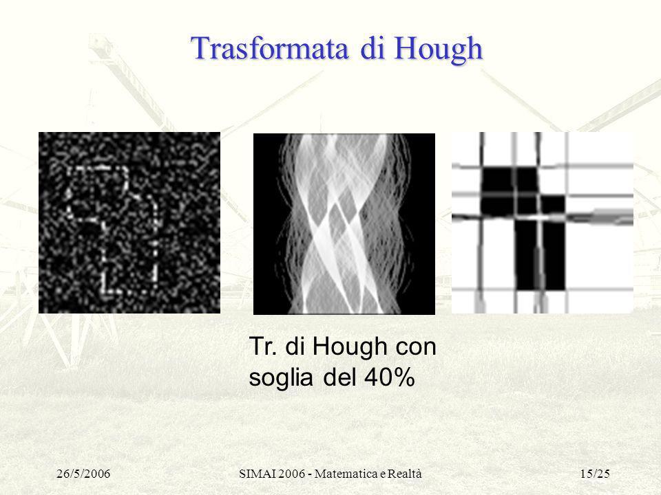 26/5/2006SIMAI 2006 - Matematica e Realtà15/25 Trasformata di Hough Tr. di Hough con soglia del 40%