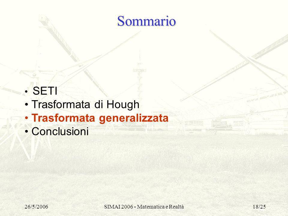 26/5/2006SIMAI 2006 - Matematica e Realtà18/25 Sommario SETI Trasformata di Hough Trasformata generalizzata Conclusioni