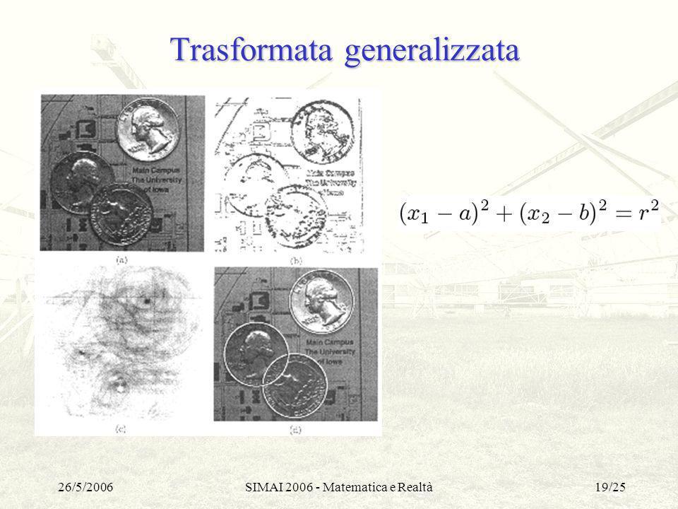 26/5/2006SIMAI 2006 - Matematica e Realtà19/25 Trasformata generalizzata