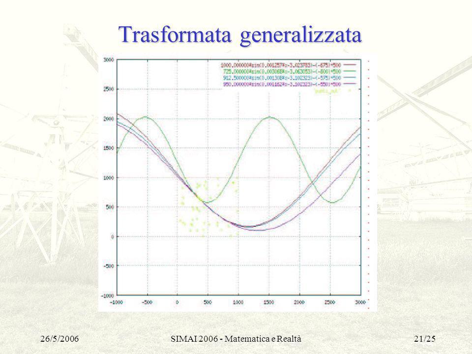 26/5/2006SIMAI 2006 - Matematica e Realtà21/25 Trasformata generalizzata