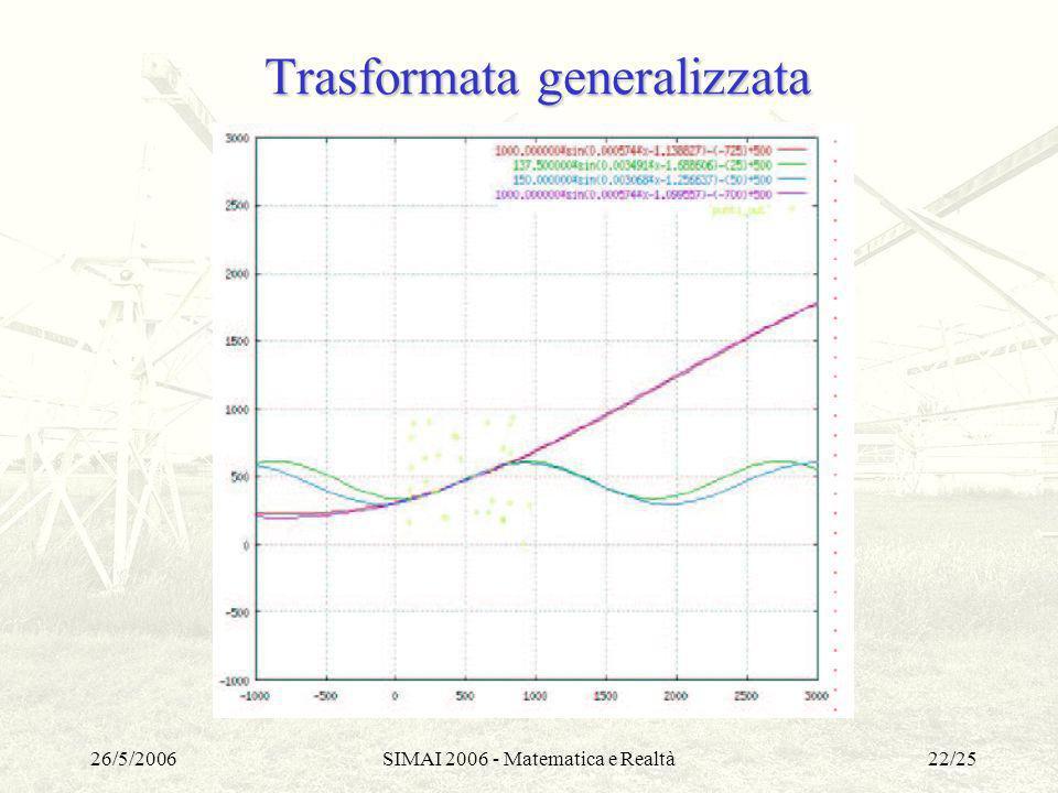26/5/2006SIMAI 2006 - Matematica e Realtà22/25 Trasformata generalizzata