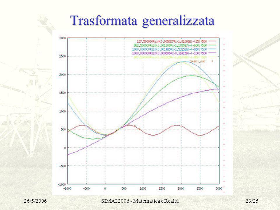 26/5/2006SIMAI 2006 - Matematica e Realtà23/25 Trasformata generalizzata