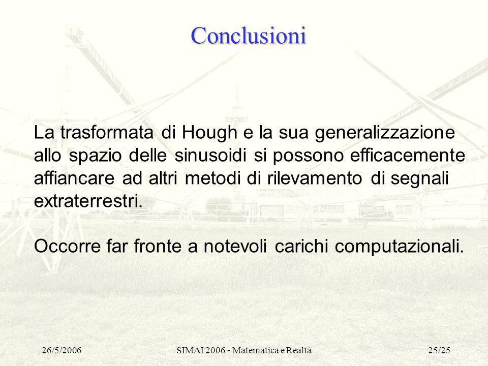 26/5/2006SIMAI 2006 - Matematica e Realtà25/25 Conclusioni La trasformata di Hough e la sua generalizzazione allo spazio delle sinusoidi si possono ef