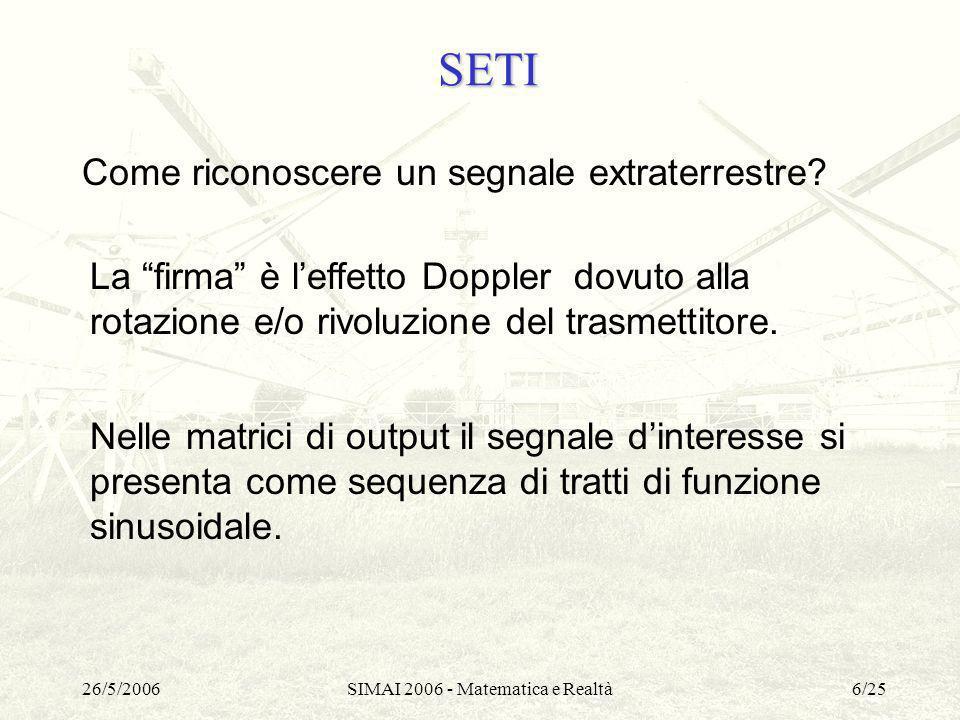 26/5/2006SIMAI 2006 - Matematica e Realtà6/25 SETI Come riconoscere un segnale extraterrestre? La firma è leffetto Doppler dovuto alla rotazione e/o r