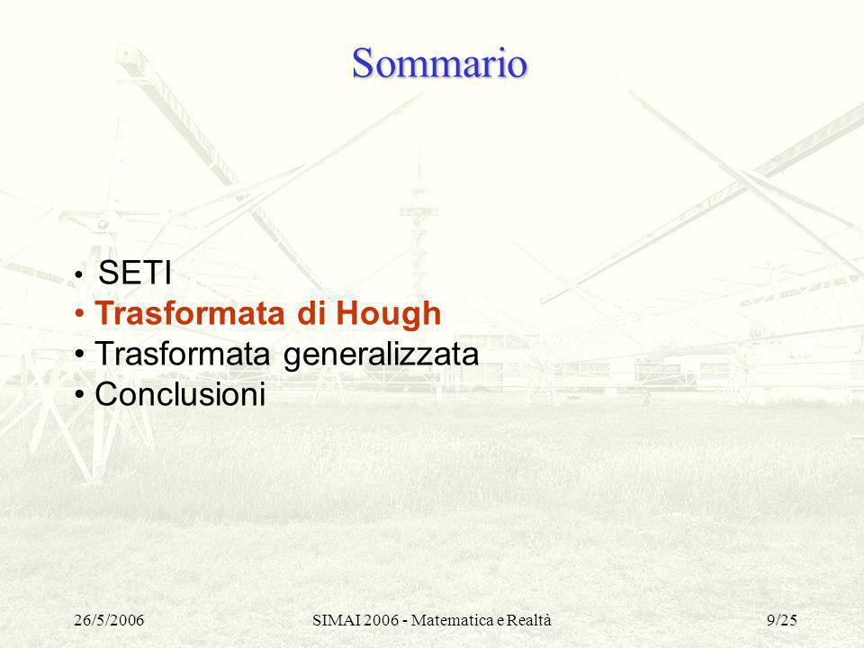 26/5/2006SIMAI 2006 - Matematica e Realtà10/25 Trasformata di Hough Problema: determinare le rette su cui sono prevalentemente allineati gli elementi dellimmagine.