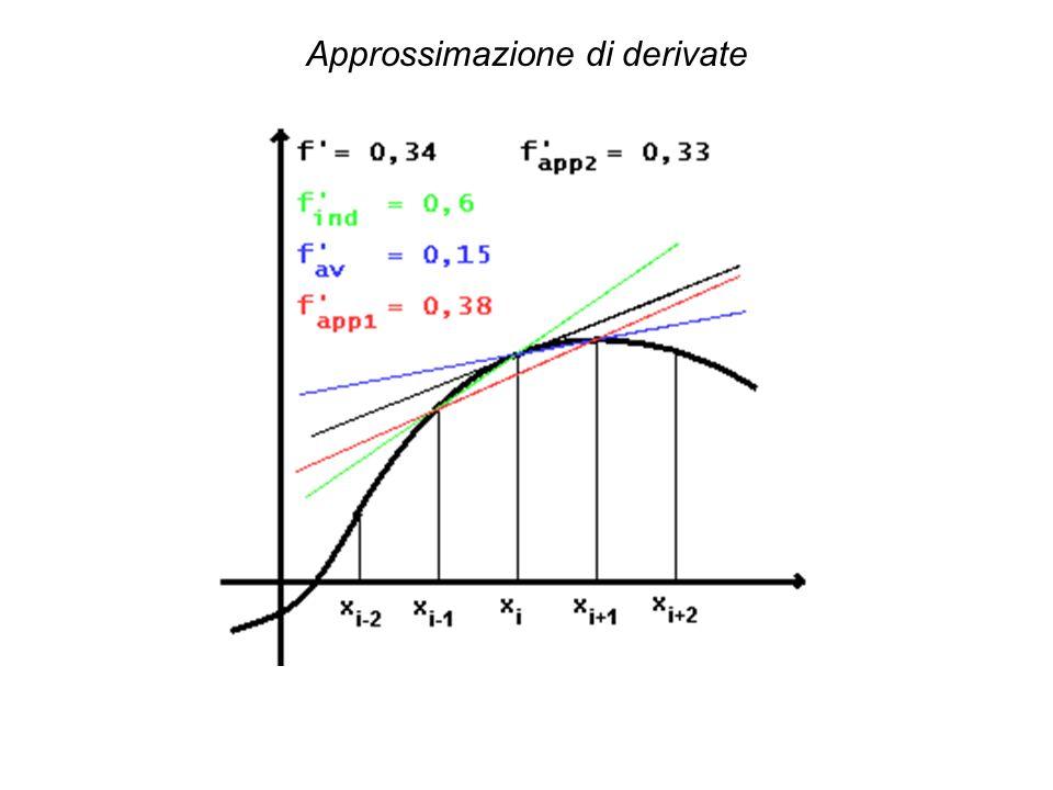 Approssimazioni analoghe valgono per la derivata seconda: