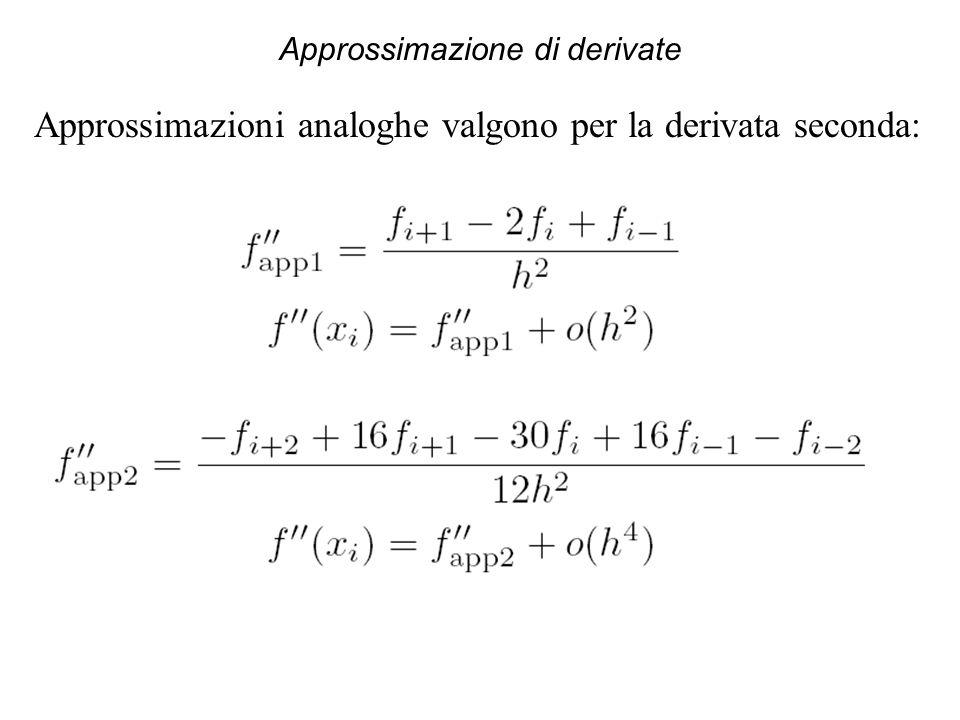 Ancora rilevamento dei contorni Alcune delle approssimazioni viste prima sono utilizzate nel rilevamento dei contorni.