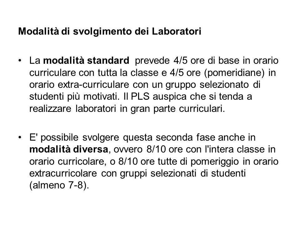 Modalità di svolgimento dei Laboratori La modalità standard prevede 4/5 ore di base in orario curriculare con tutta la classe e 4/5 ore (pomeridiane)