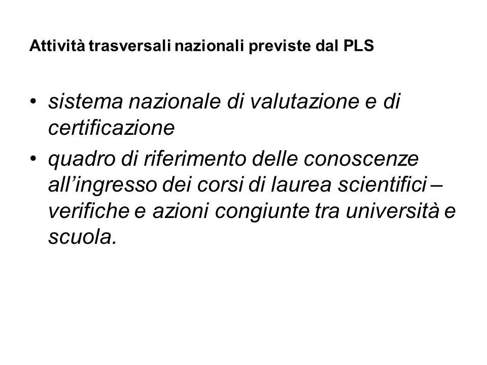Attività trasversali nazionali previste dal PLS sistema nazionale di valutazione e di certificazione quadro di riferimento delle conoscenze allingress