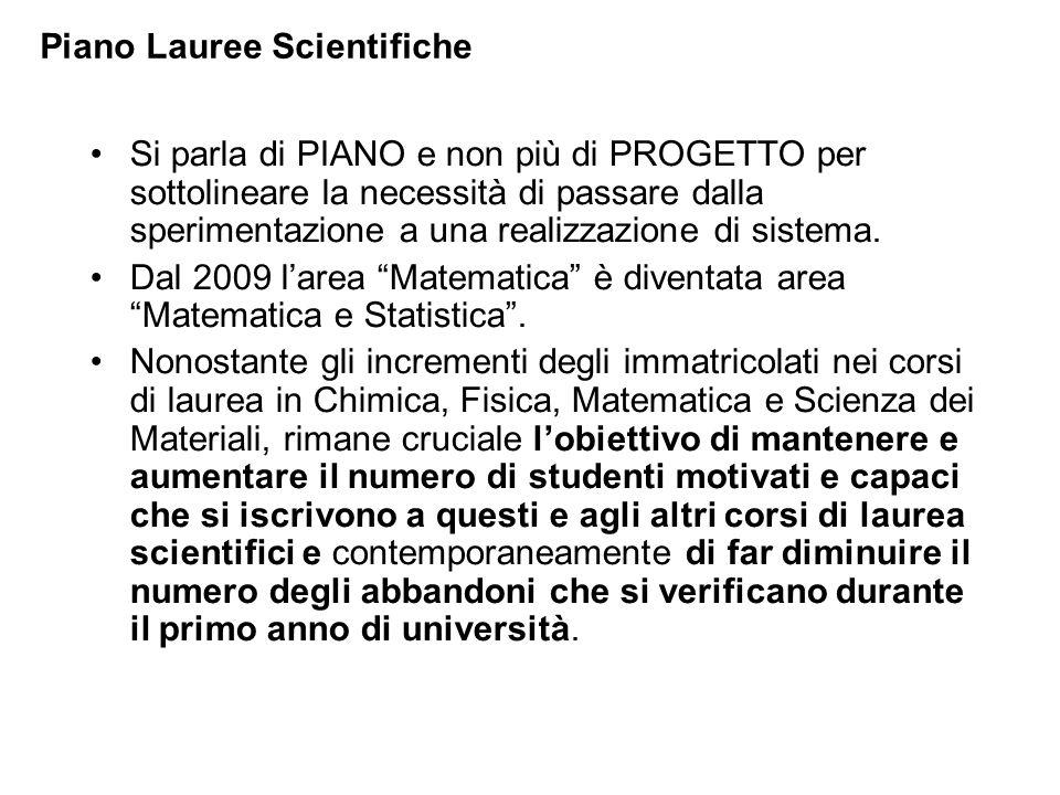 Piano Lauree Scientifiche Si parla di PIANO e non più di PROGETTO per sottolineare la necessità di passare dalla sperimentazione a una realizzazione d