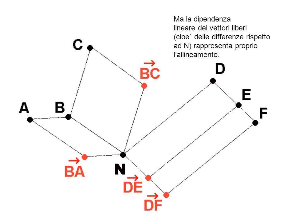 Ma la dipendenza lineare dei vettori liberi (cioe` delle differenze rispetto ad N) rappresenta proprio lallineamento.