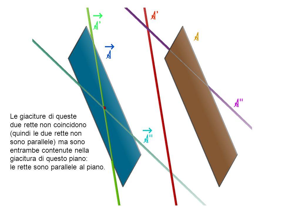 Le giaciture di queste due rette non coincidono (quindi le due rette non sono parallele) ma sono entrambe contenute nella giacitura di questo piano: le rette sono parallele al piano.