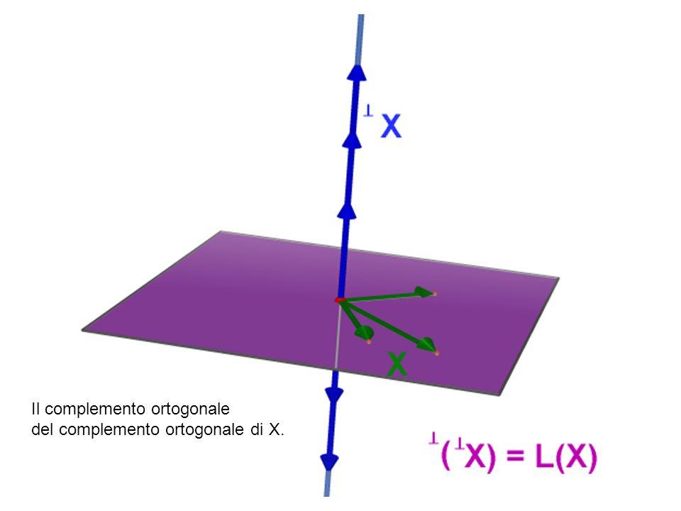 Scomposizione (unica) di un vettore rispetto ad U e al suo complemento ortogonale.
