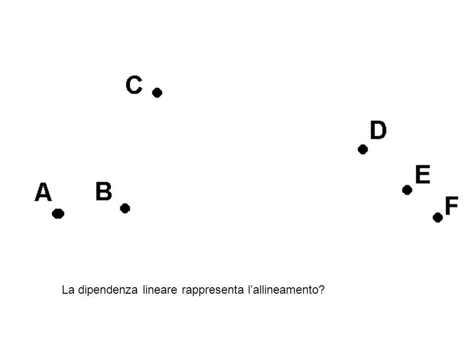 La dipendenza lineare rappresenta lallineamento?