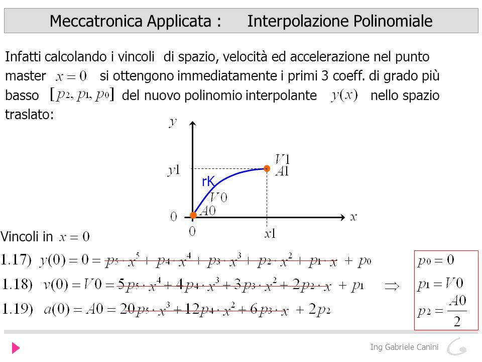 Meccatronica Applicata : Interpolazione Polinomiale Ing Gabriele Canini Infatti calcolando i vincoli di spazio, velocità ed accelerazione nel punto master si ottengono immediatamente i primi 3 coeff.