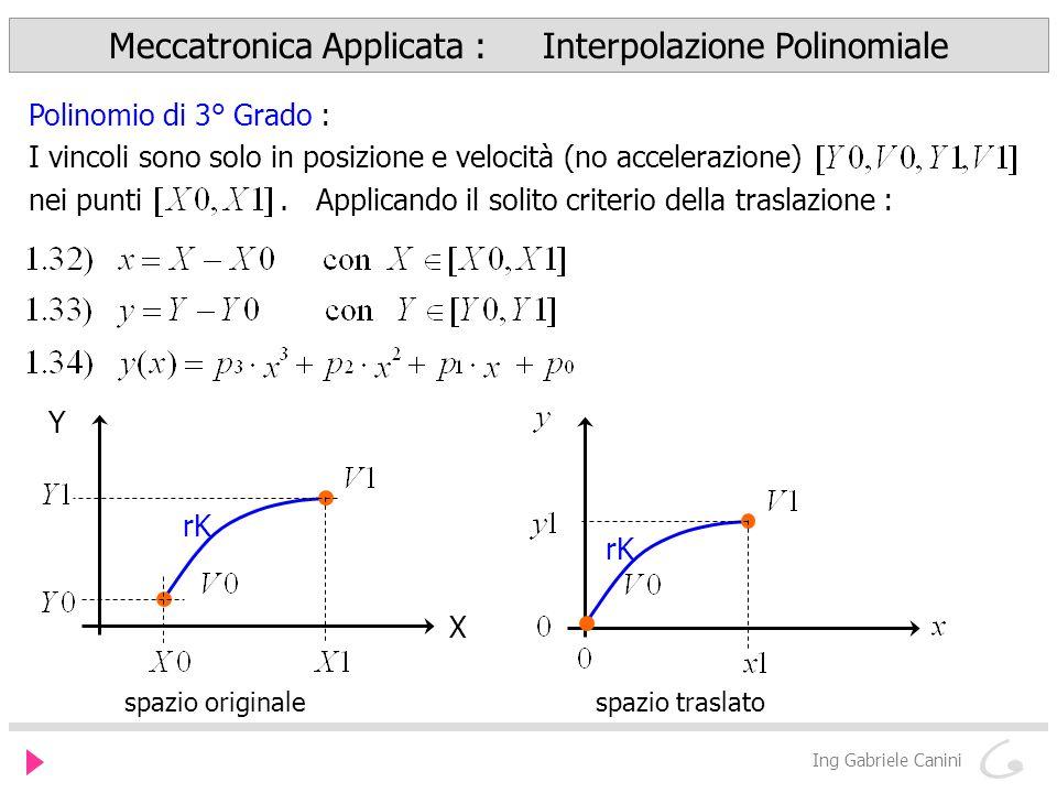 Meccatronica Applicata : Interpolazione Polinomiale Ing Gabriele Canini Y rK X spazio originale rK spazio traslato Polinomio di 3° Grado : I vincoli sono solo in posizione e velocità (no accelerazione) nei punti.
