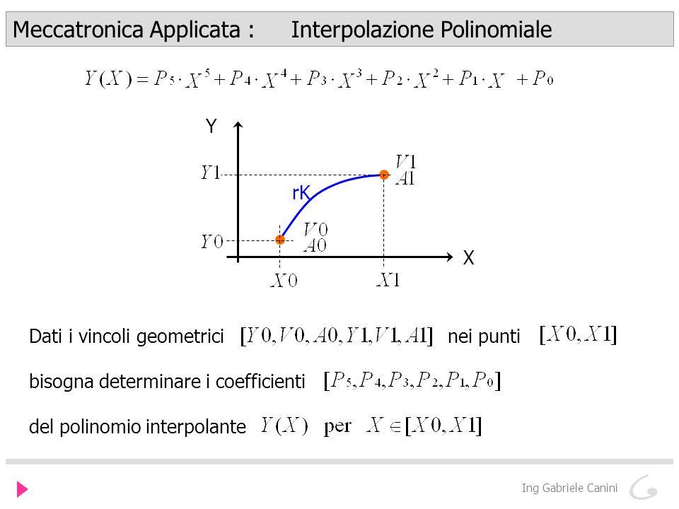 Meccatronica Applicata : Interpolazione Polinomiale Ing Gabriele Canini Y rK X Dati i vincoli geometrici nei punti bisogna determinare i coefficienti del polinomio interpolante