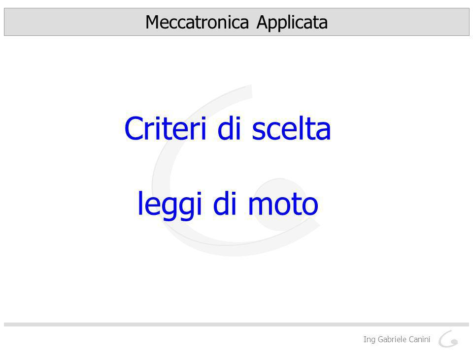 Ing Gabriele Canini Meccatronica Applicata Criteri di scelta leggi di moto