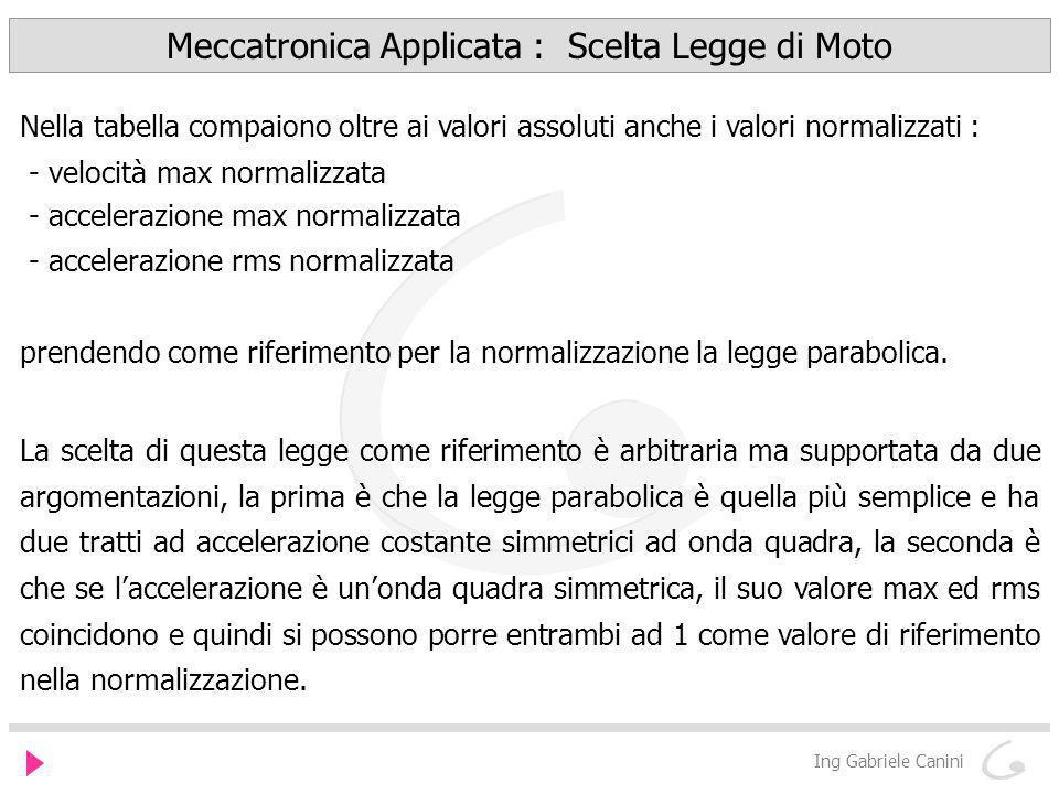 Meccatronica Applicata : Scelta Legge di Moto Ing Gabriele Canini Nella tabella compaiono oltre ai valori assoluti anche i valori normalizzati : - vel