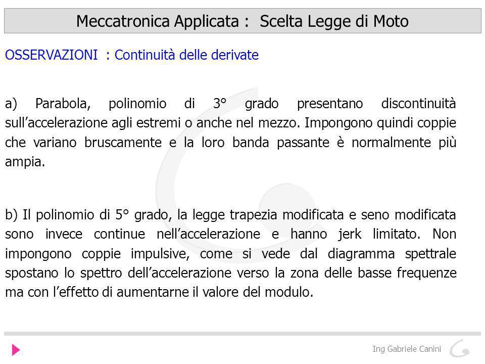 Meccatronica Applicata : Scelta Legge di Moto Ing Gabriele Canini OSSERVAZIONI : Continuità delle derivate a) Parabola, polinomio di 3° grado presenta